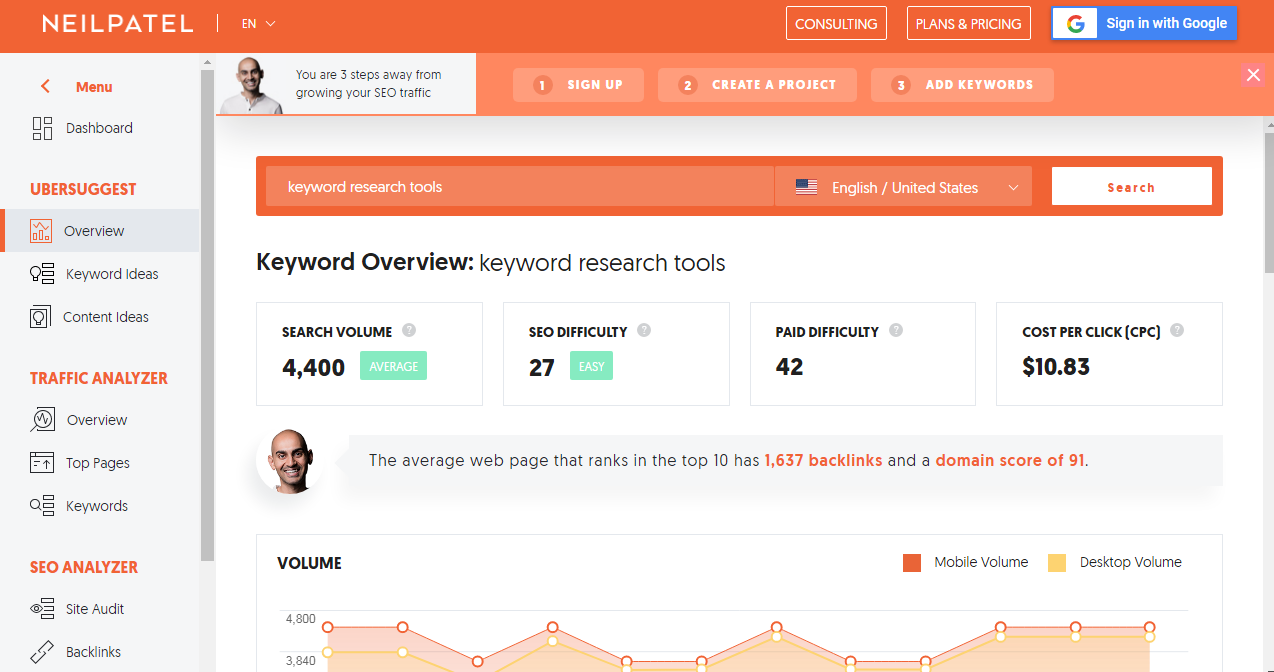 ubersuggest free keyword tool