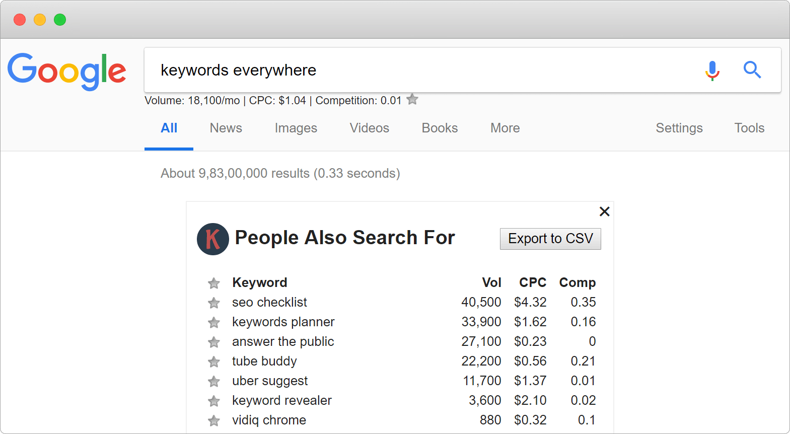 keyword everywhere tool