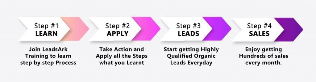 LeadsArk Training Steps